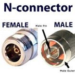 N-connector cables and adapters