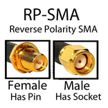RP-SMA cables and adapters